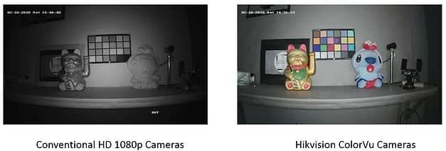 Камеры ColorVu от Hikvision уже в продаже!